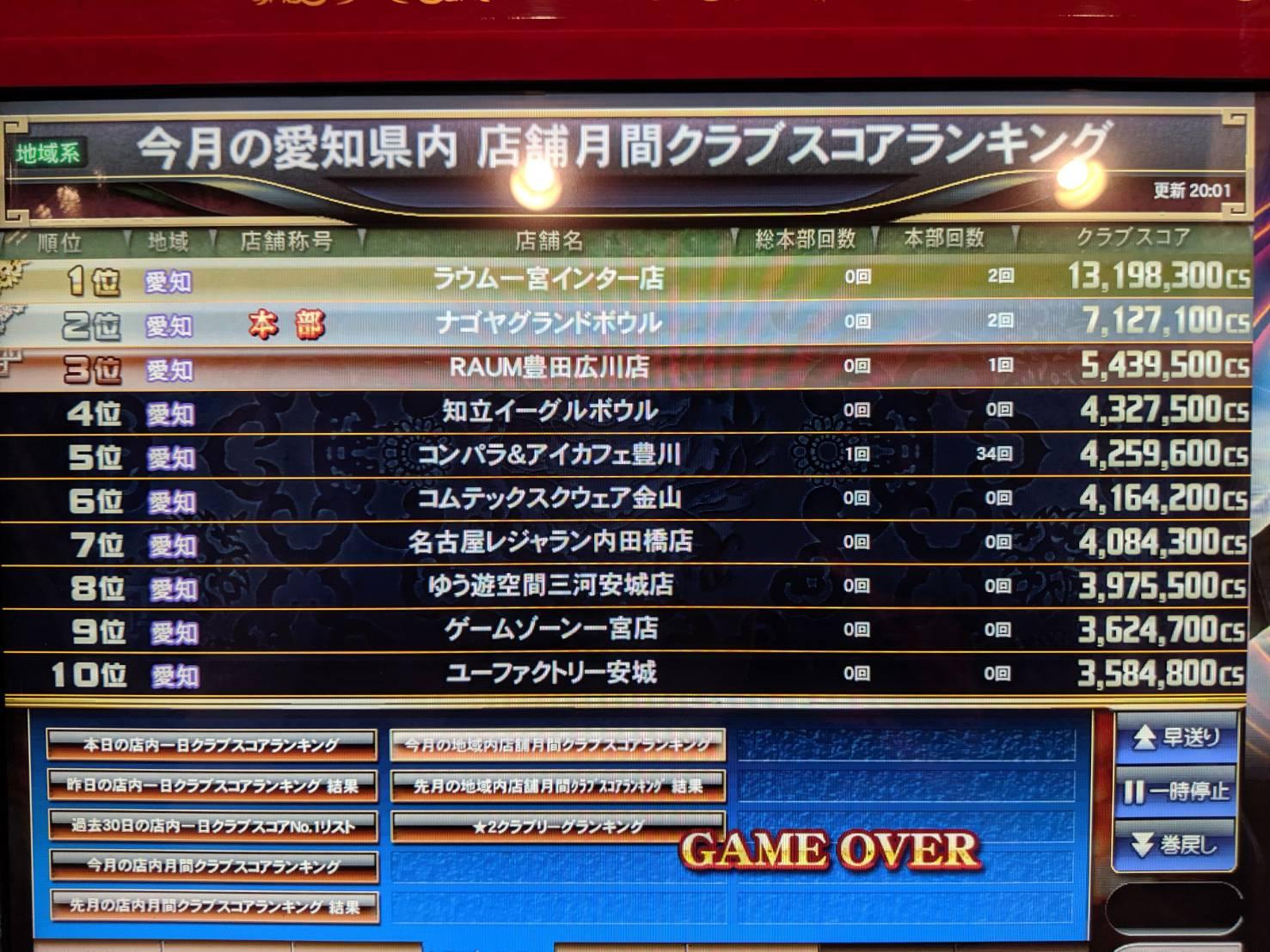 麻雀格闘倶楽部 7月度ランキング