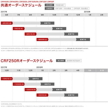 2018 CRF250R