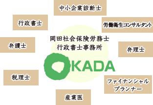 岡田社会保険労務士 / 行政書士事務所には、中小企業診断士、行政書士、弁護士、税理士、産業医、ファイナンシャルプランナー、弁理士、労働衛生士のネットワークを活かし、お客様のニーズにお答えします。